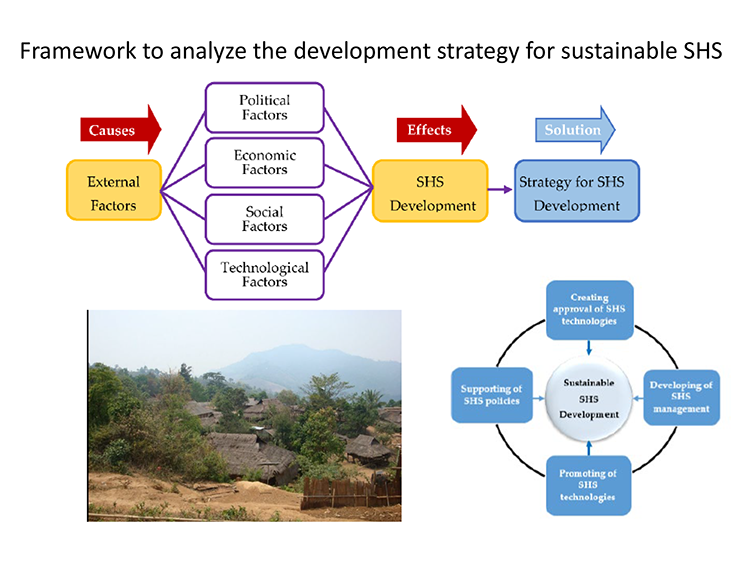01.Development Strategy for Sustainable.png